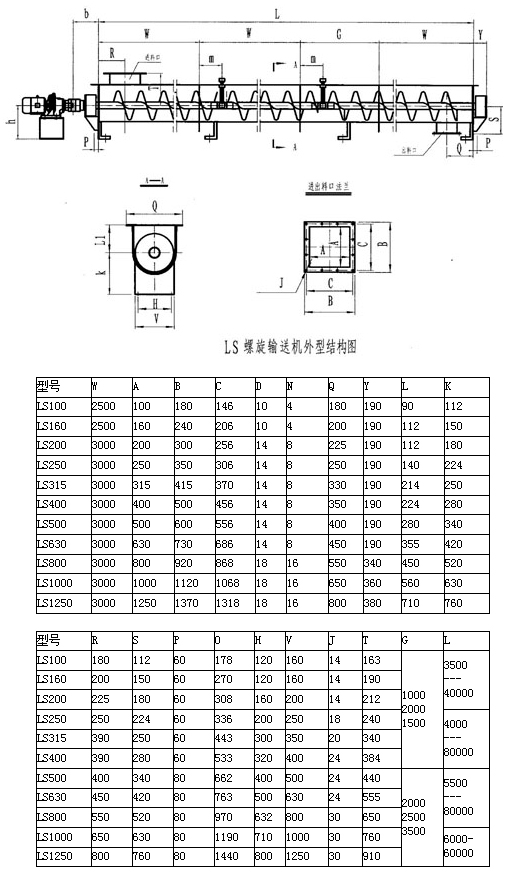 LS型输送机的CAD图纸及外形尺寸表